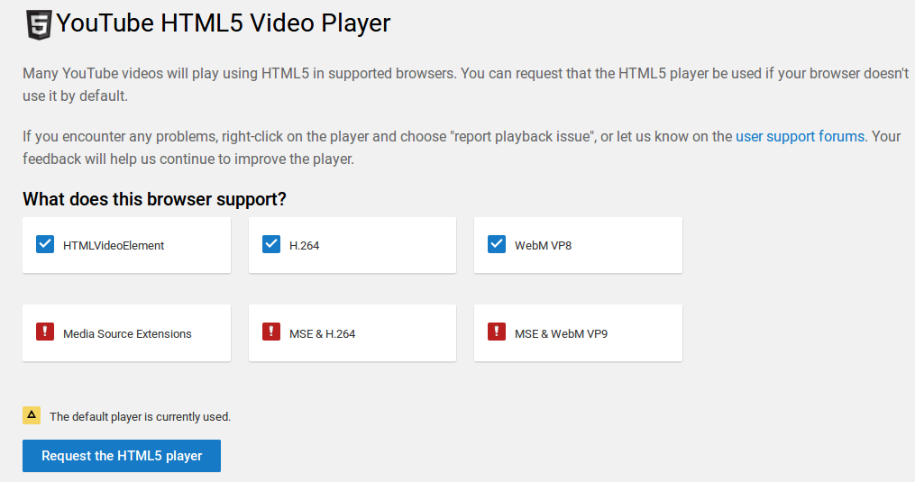 Youtube HTML5 unsupported Features